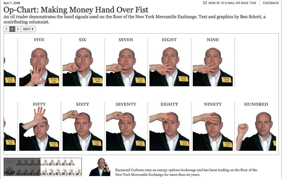 Hand signals trading floor