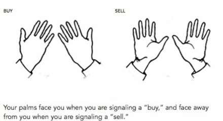 Trading pit hand signals pdf